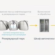 Автоматизация Нефтебаз и Азс фото
