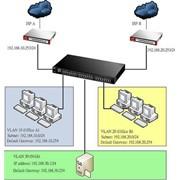 Испытания оборудования радиосвязи : коммутаторов и маршрутизаторов Ethernet фото