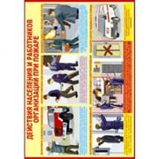 Действия населения и работников организация при пожаре (2 плаката) 2013 г. фото