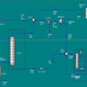 Моделирование технологических процессов дистиляции / ректификации фото