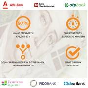 Кредит наличными или кредитные карты фото