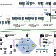Системы автоматизации технологических процессов фото