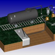 Система приема и хранения жидкого антигололедного реагента НОРДВЭЙ. фото