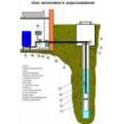 Ремонт, модернизация вышедших из строя скважин на воду фото