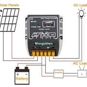 Комплект солнечной электростанции «Мини» фото