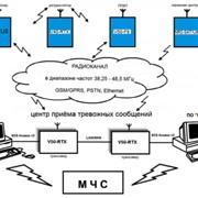 Монтаж и наладка систем ОПС и СКУд фото