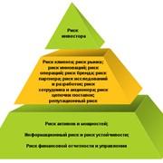 Программы стратегического управления фото
