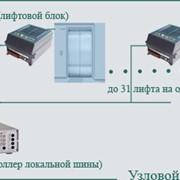 Диспетчерский комплекс ОБЬ фото