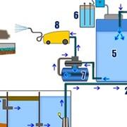 Установка оборотного водоснабжения, Устройства водоснабжения фото