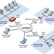 Технология VPN фото