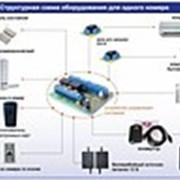 Система контроля и управления доступом для гостиниц, СКУД для гостинниц фото