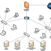 Диагностика программ компьютерной системы,сетей фото