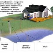 Проектирование, монтаж, наладка абсолютно безопасных систем энергосбережения: тепловые насосы. фото