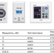 Терморегуляторы. фото