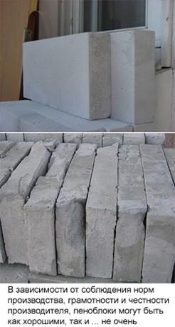 раствор цементный в стерлитамаке