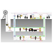 Система позиционирования персонала и подвижных объектов АППО фото