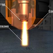 Воздушно-плазменная резка металла фото