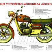 Стенд Общее устройство мотоцикла Восход-3 фото