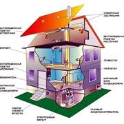 Системы воздушного отопления фирмы Goodman фото