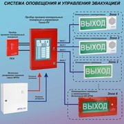 Система оповещения СО1–СО2 фото