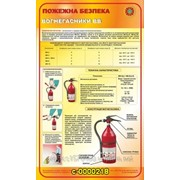 Уголок по пожарной безопасности Огнетушители устройство фото