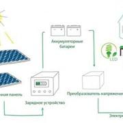 Автономная система освещения 140 Вт фото