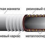 Рукав O 50 мм всасывающий (ПИЩЕВОЙ) П-1-50 ГОСТ 5398-76 фото