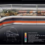 Торговые витрины с новой динамической системой охлаждения фото