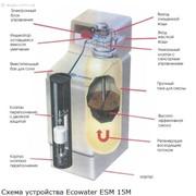 Фильтры для очистки воды бытовые Установки удаления железа и умягчения воды EcoWater ESM 15М фото