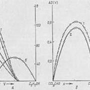 Спектрофотометрический анализ фото