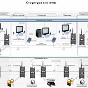 Пульт горного диспетчера для системы позиционирования, оповещения и поиска персонала предназначена для использования на промышленных предприятиях, в том числе с взрывоопасными зонами фото