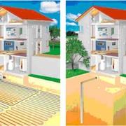 Установка тепловых насосов вертикальных коллекторов фото
