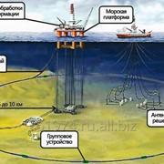 Станция контроля уровней шумов морских нефтегазовых комплексов СКШ Контроль фото