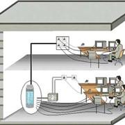 Структурированные Кабельные Системы СКС фото