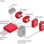 Наладка автоматических телефонных станций Киев Киевская область фото