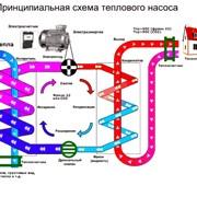 Создание энергоэффективных систем энергообеспечения фото