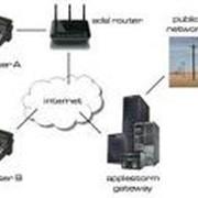 Телефонные сети фото