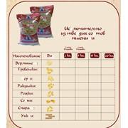 Макароны из твердых сортов пшеницы Купеческие Рожки 15кг фото