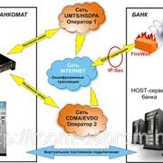Роутер для банка GSM / 3G фото