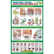 Знаки и таблички безопасности Паровые котлы фото
