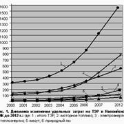 Исследование экологии, ресурсосбережения и энергосбережения фото