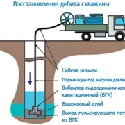 Восстановление дебита водозаборных скважин фото
