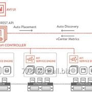Платформа Avi Networks фото