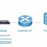 Оптимизация беспроводного интернет-трафика фото