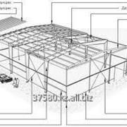 Проектирование объектов в сейсмических районах до 10 баллов. фото