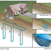 Forarea Sondelor pentru pompe termice фото