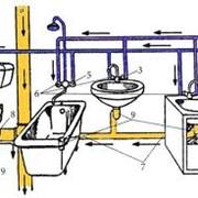 Монтаж водопроводных сетей, систем отопления и кондиционирования фото