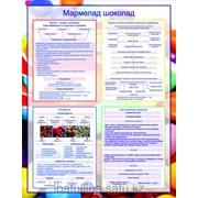 Плакат Мармелад, шоколад Г.10 фото