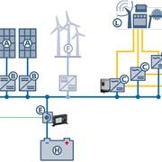 """Проектированием систем для сетевых станций, работающих по """"зелёному"""" тарифу, систем автономного электроснабжения и автономного уличного освещения. фото"""