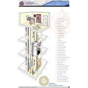 Сервисное обслуживание лифтов фото